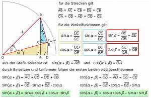 Hypotenuse Berechnen Formel : winkelfunktionen im rechtwinkligen dreieck ~ Themetempest.com Abrechnung