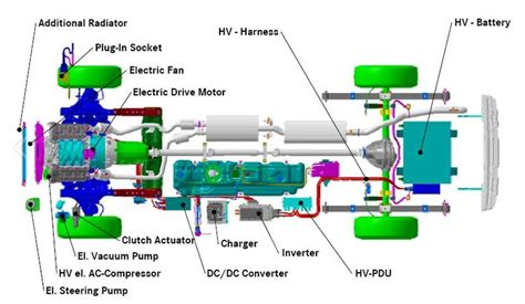 Electric Car Motor Diagram Vehicle