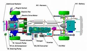 Purely Electric Car Engine Diagram