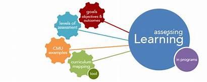 Assess Assessment Programs Learning Teaching Education Student
