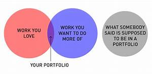 Professor Creates Venn Diagram Charts For Every Graphic Design Student