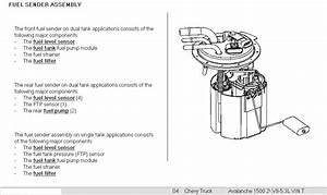 Chevrolet 1991 Fuel Filter Location : where is the fuel filter located on a 2004 chevy avalanche ~ A.2002-acura-tl-radio.info Haus und Dekorationen