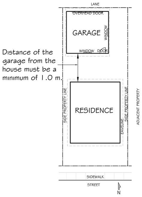 city  calgary garage shed greenhouse carport