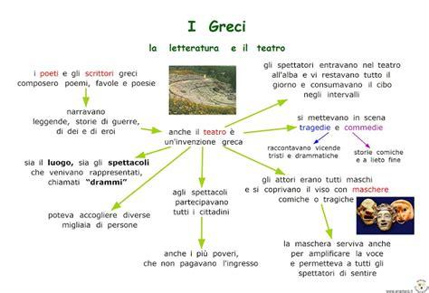 Tra Persiani E Greci Paradiso Delle Mappe I Greci La Letteratura E Il Teatro