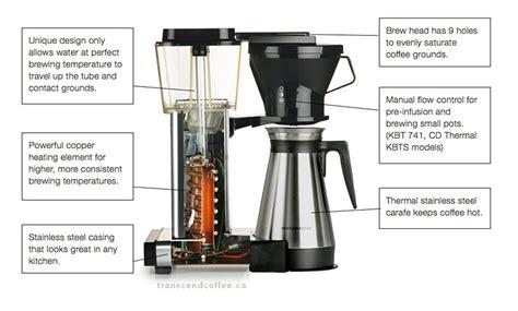 Koffiezetapparaat Technivorm by Technivorm Moccamaster Kbt 741