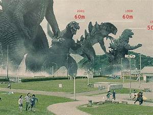 How Does Your Favorite Godzilla Measure Up? - The Retroist