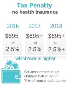 Read about why you need health insurance. Your Guide to the 2018 Covered California Open Enrollment