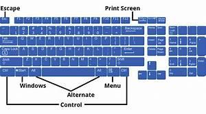Microsoft Access Diagram Shortcut