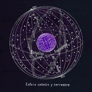 Terrestrial And Celestial