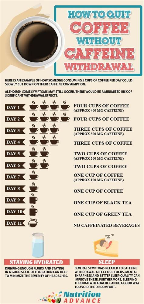So how to quit coffee without getting those nagging headaches and that painful irritability? Pin on Low Carb Tips and Tricks