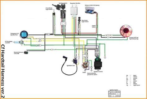 pit bike wiring diagram cdi