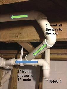 Kitchen Sink Plumbing Diagram  Plumbing Toilet  Victoria