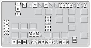 Toyota Fj Cruiser  2013 - 2014  - Fuse Box Diagram