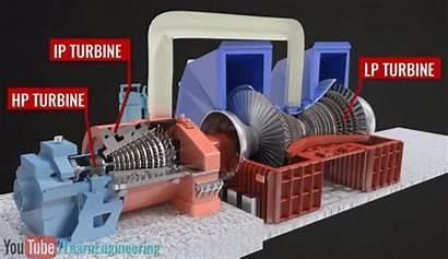 Turbine Steam Gifs Gfycat Does