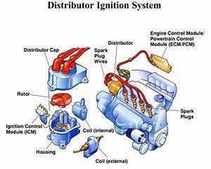 Ignition System  U2013 Muscle Car Club