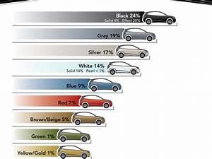 Code Couleur Voiture Renault : couleurs de voitures les plus populaires le gris toujours en t te mais le noir revient la charge ~ Gottalentnigeria.com Avis de Voitures