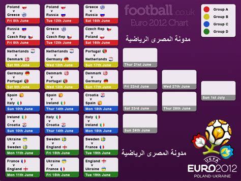 في المجموعة السادسة أيضاً، سيناضل توني كروس من أجل عبور ألمانيا إلى الدور التالي في بطولة أمم أوروبا. جدول مباريات بطولة امم اوروبا 2012 كامل - MASRAWY4EVER