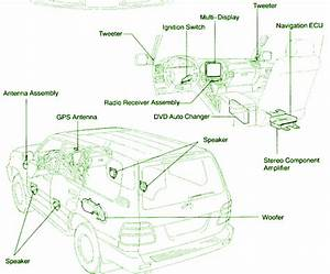 2005 Lexus Gs300 Fuse Box Diagram  U2013 Auto Fuse Box Diagram