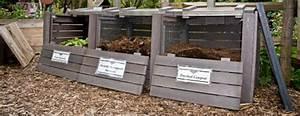 Thermo Komposter Selber Bauen : kompost selber bauen kompost selber bauen gallery of bild ~ Michelbontemps.com Haus und Dekorationen