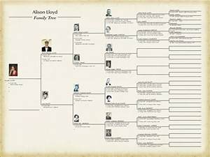 family tree free template editable 25 unique family tree With interactive family tree template