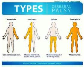 Cerebral Palsy on Pinterest - Cerebral Palsy Awareness, Mild Cerebral ... Cerebral Palsy