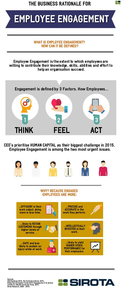 employee engagement surveys mercer sirota