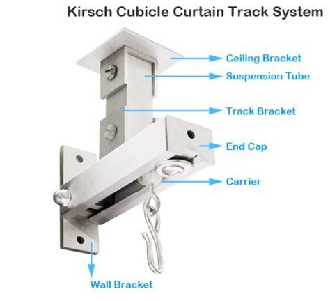 Cubicle Curtain Track Manufacturers accessories curtains and curtain accessories on