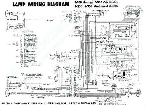 Audiovox Car Unit Wire Diagram Wiring Diagrams