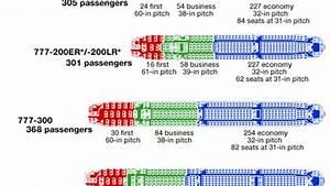 Wie Groß Ist Eine Europalette : wie gro ist eine boeing 777 wie gross wie schwer wie weit wie hoch ~ Whattoseeinmadrid.com Haus und Dekorationen