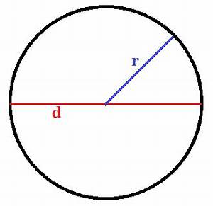 Radius Eines Kreises Berechnen : umfang kreis kreisumfang ~ Themetempest.com Abrechnung