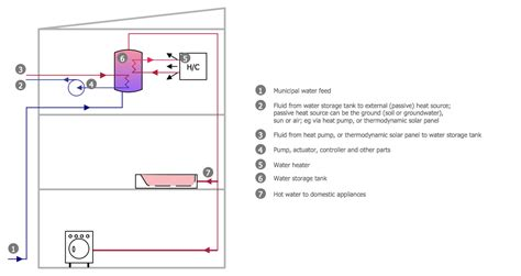 floor plan software plumbing and piping plans solution conceptdraw com