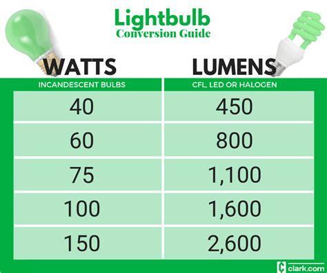 Led Watt Umrechnung by Lightbulbs Watt To Lumen Conversion Chart Clark Howard