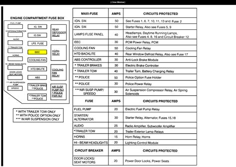 2006 Ford Crown Vic Fuse Box Diagram by 2011 Ford Crown Vic Fuse Box Diagram Imageresizertool