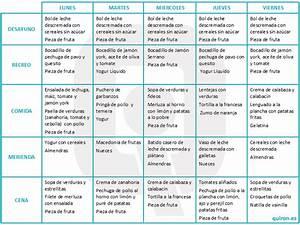 calendario semanal familiar Buscar con Google Healthy Eating Pinterest Menú saludable