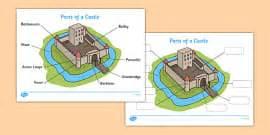 castle parts labelled diagram teacher