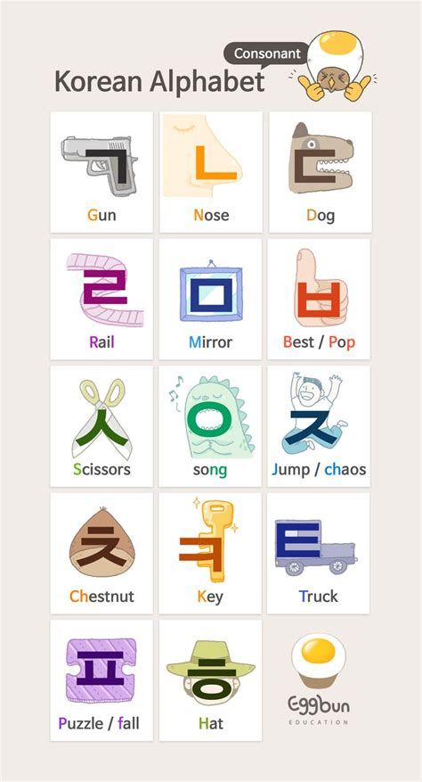 Do You Want To Fancy Lock Page For Learning Korean? Here Is Korean Alphabet Consonant Pic! Feel
