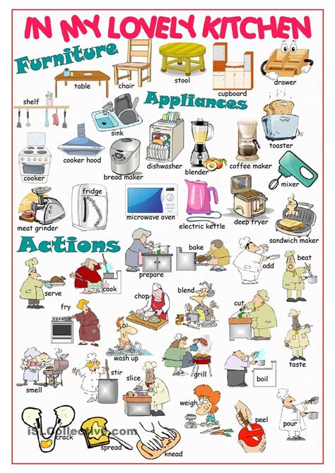 kitchen picture dictionary english learn english