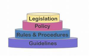 Policy And Procedure Clipart