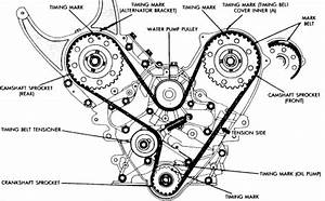timimg belt broke on dodge spirit need to know what the With engine diagram saturn timing chain marks saturn ignition cylinder 1999
