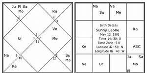 13 Zodiac Sign Birth Chart Sunny Leone Birth Chart Sunny Leone Kundli Horoscope