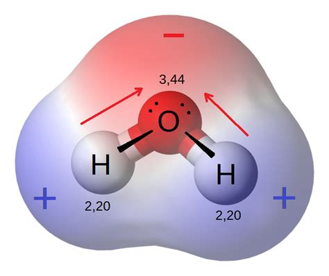 Savvychemist Periodicity (1) Ionisation Energy And Electronegativity Of The Elements