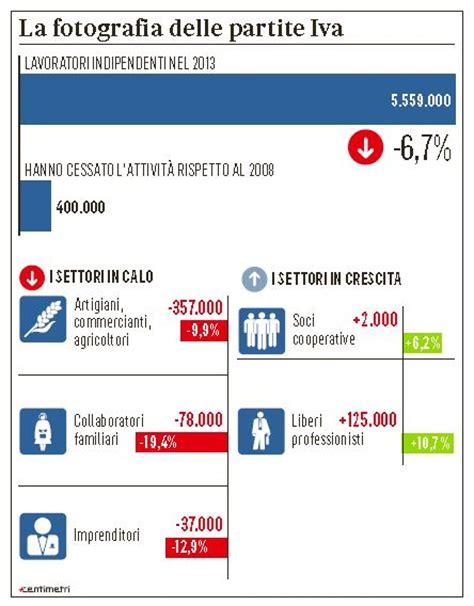 Data Prossimo Consiglio Dei Ministri by Partite Iva Venerd 236 In Cdm Le Nuove Regole Nextquotidiano