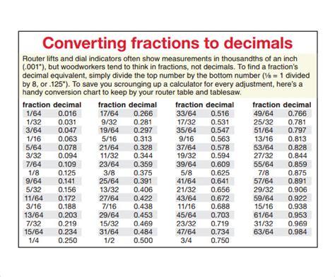 sample decimal conversion chart  documents   word