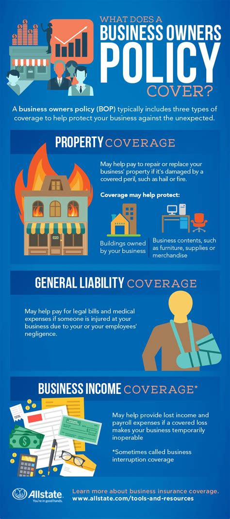 small business insurance       covers