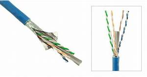 Are There Advantages To Using Bulk Cat6e Vs  Cat6 Ethernet
