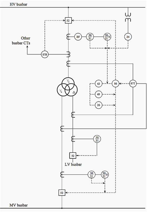 protection schematic   hvmvlv transformer power