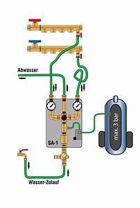 Automatische Entlüfter Heizung Funktioniert Nicht : heizungssp larmatur sa 1 ~ Watch28wear.com Haus und Dekorationen