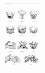 the most beautiful wedding rings wedding ring setting types With different types of wedding rings