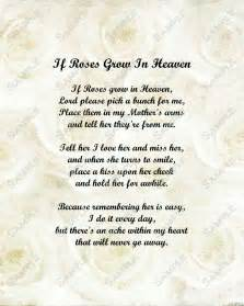 Happy Birthday Mom in Heaven Poems