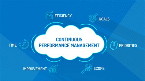 Continuous Performance Management Can Now Transform Your ...